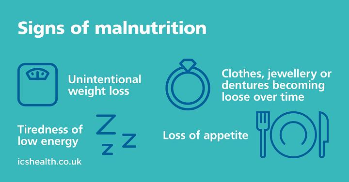 Malnutrition Awareness Week 2018